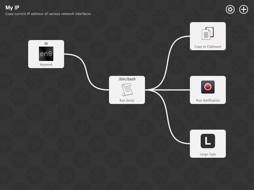 My IP Alfred Workflow